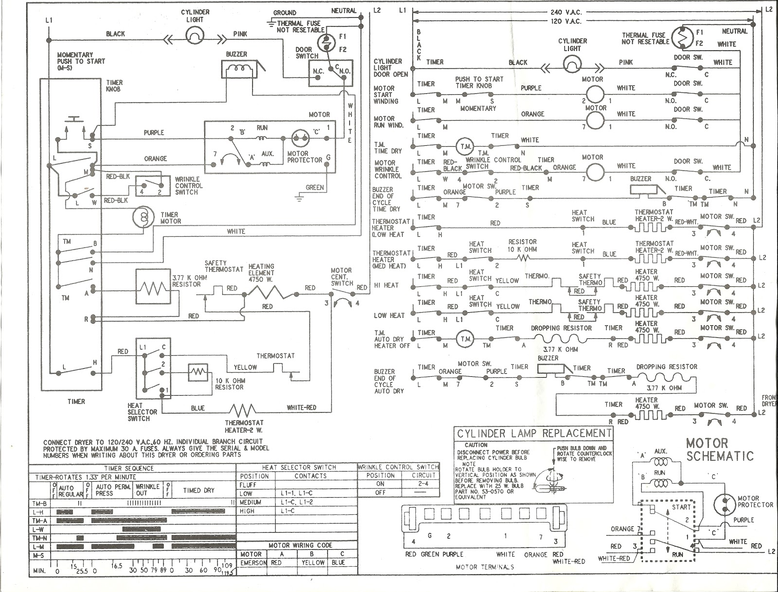 Appliance Talk: Kenmore Series Electric Dryer Wiring Diagram - SchematicAppliance Talk